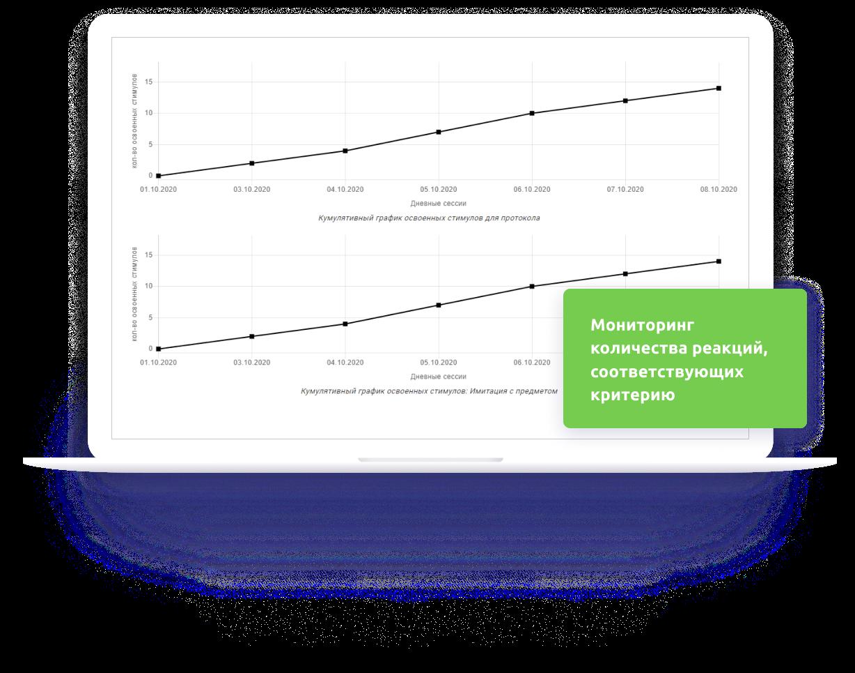 Мониторинг количества реакций, соответствующих критерию